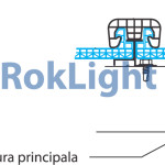 luminatoare sistem modular fatadacu structura existenta