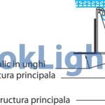 luminatoare policarbonat pentru fatade modular fara structura existenta
